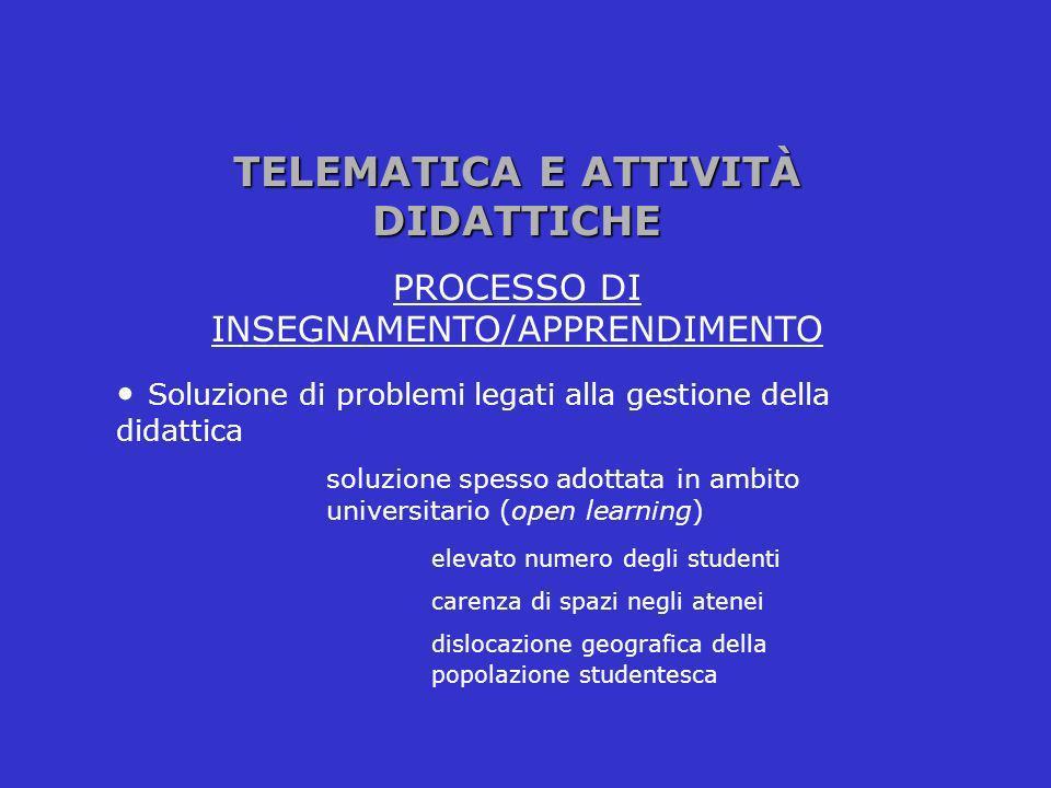 TELEMATICA E ATTIVITÀ DIDATTICHE PROCESSO DI INSEGNAMENTO/APPRENDIMENTO Soluzione di problemi legati alla gestione della didattica soluzione spesso ad