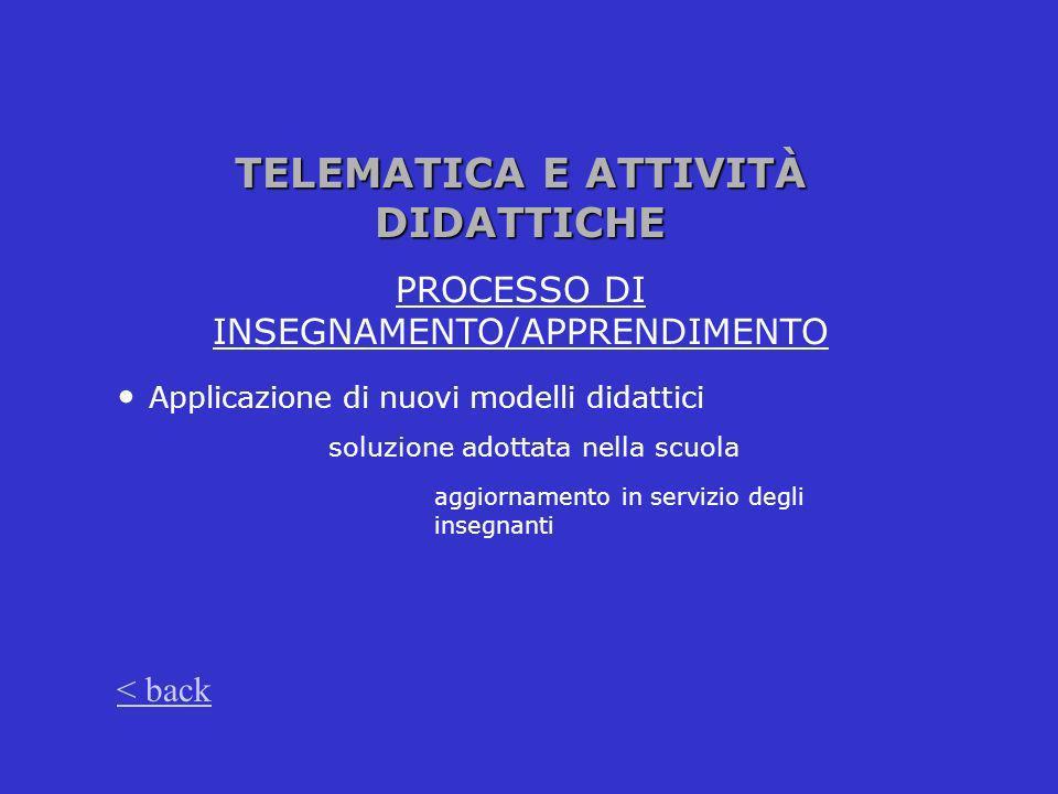 TELEMATICA E ATTIVITÀ DIDATTICHE PROCESSO DI INSEGNAMENTO/APPRENDIMENTO Applicazione di nuovi modelli didattici soluzione adottata nella scuola aggior