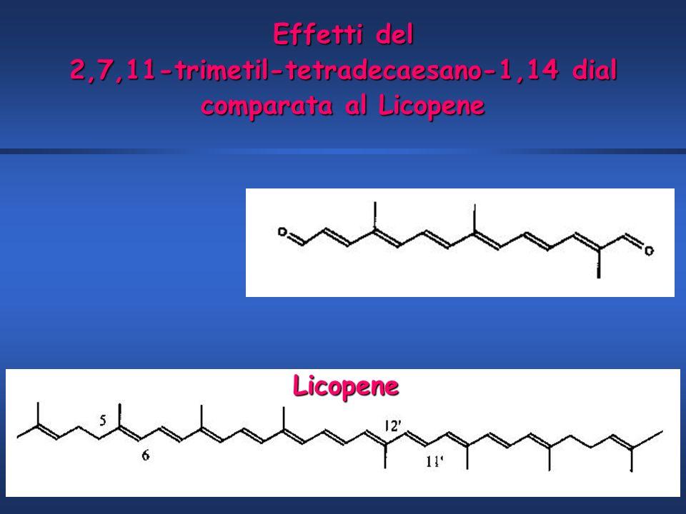 Effetti del 2,7,11-trimetil-tetradecaesano-1,14 dial comparata al Licopene Licopene