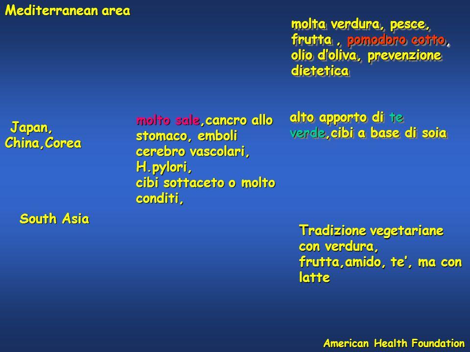 Mediterranean area Japan, China,Corea molto sale,cancro allo stomaco, emboli cerebro vascolari, H.pylori, cibi sottaceto o molto conditi, alto apporto
