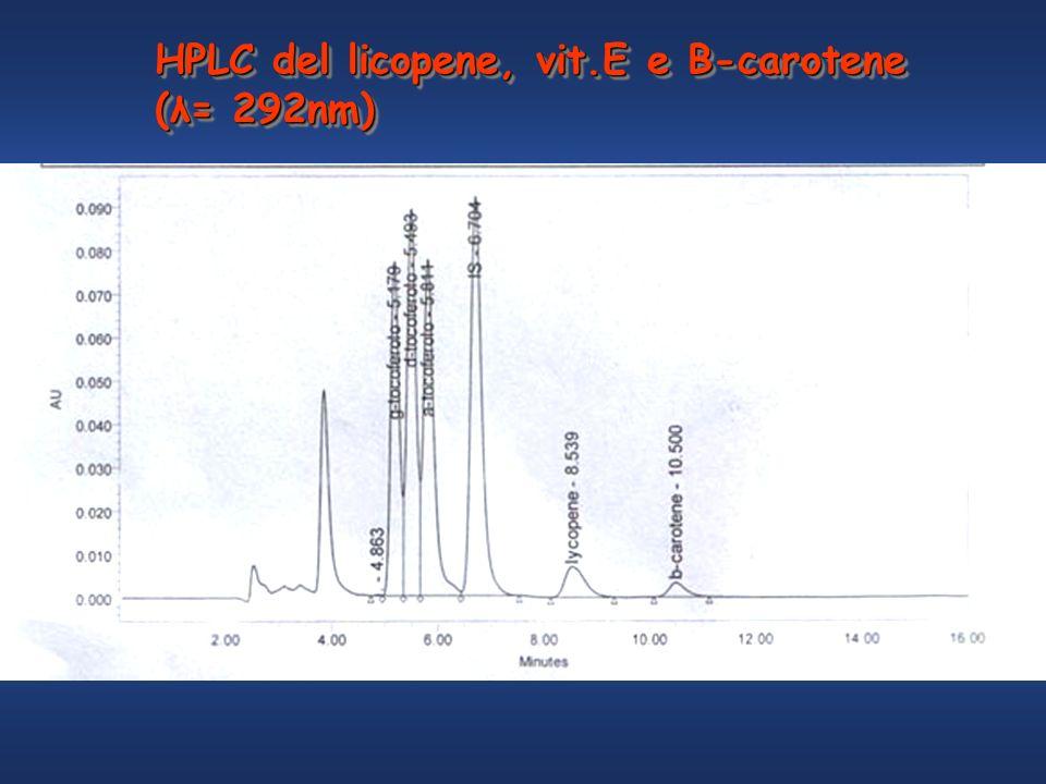 HPLC del licopene, vit.E e B-carotene (λ= 292nm) HPLC del licopene, vit.E e B-carotene (λ= 292nm)
