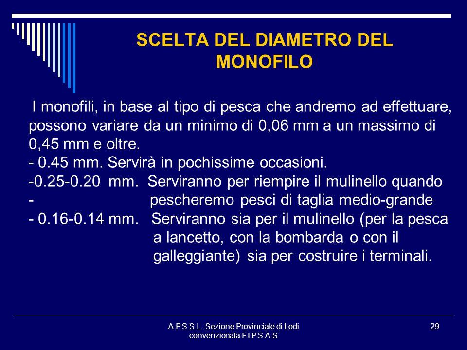 A.P.S.S.L Sezione Provinciale di Lodi convenzionata F.I.P.S.A.S 29 SCELTA DEL DIAMETRO DEL MONOFILO I monofili, in base al tipo di pesca che andremo a