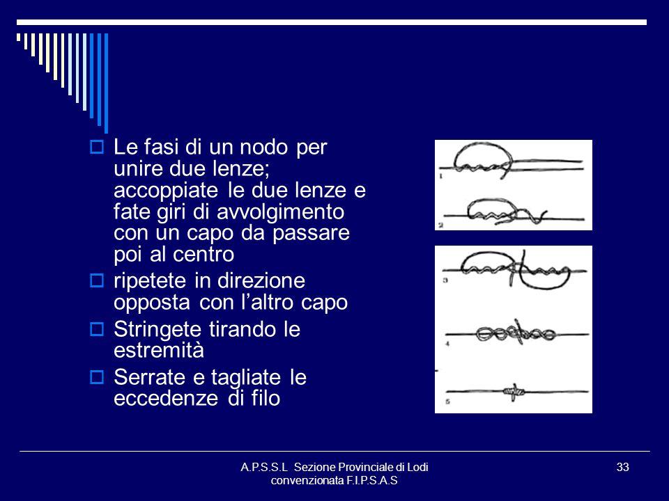 A.P.S.S.L Sezione Provinciale di Lodi convenzionata F.I.P.S.A.S 33 Le fasi di un nodo per unire due lenze; accoppiate le due lenze e fate giri di avvo