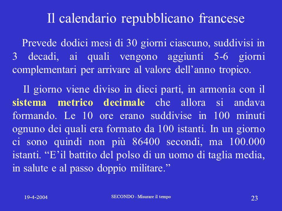 19-4-2004 SECONDO - Misurare il tempo 23 Il calendario repubblicano francese Prevede dodici mesi di 30 giorni ciascuno, suddivisi in 3 decadi, ai qual