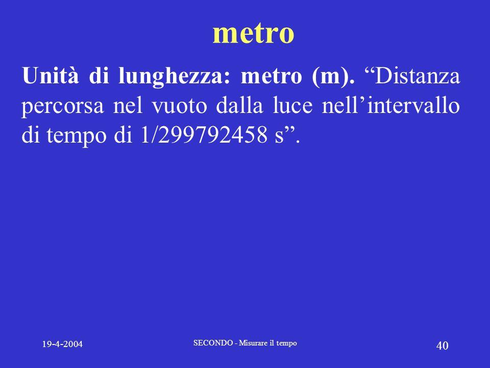 19-4-2004 SECONDO - Misurare il tempo 40 metro Unità di lunghezza: metro (m). Distanza percorsa nel vuoto dalla luce nellintervallo di tempo di 1/2997