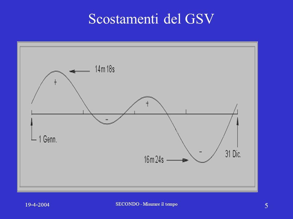19-4-2004 SECONDO - Misurare il tempo 6 Il secondo di GSM (1820-1956) La prima definizione scientifica di secondo utilizza il GSM giorno diviso in 24 ore, ognuna di 60 minuti, ognuno di 60 secondi, per un totale di 86400 secondi.
