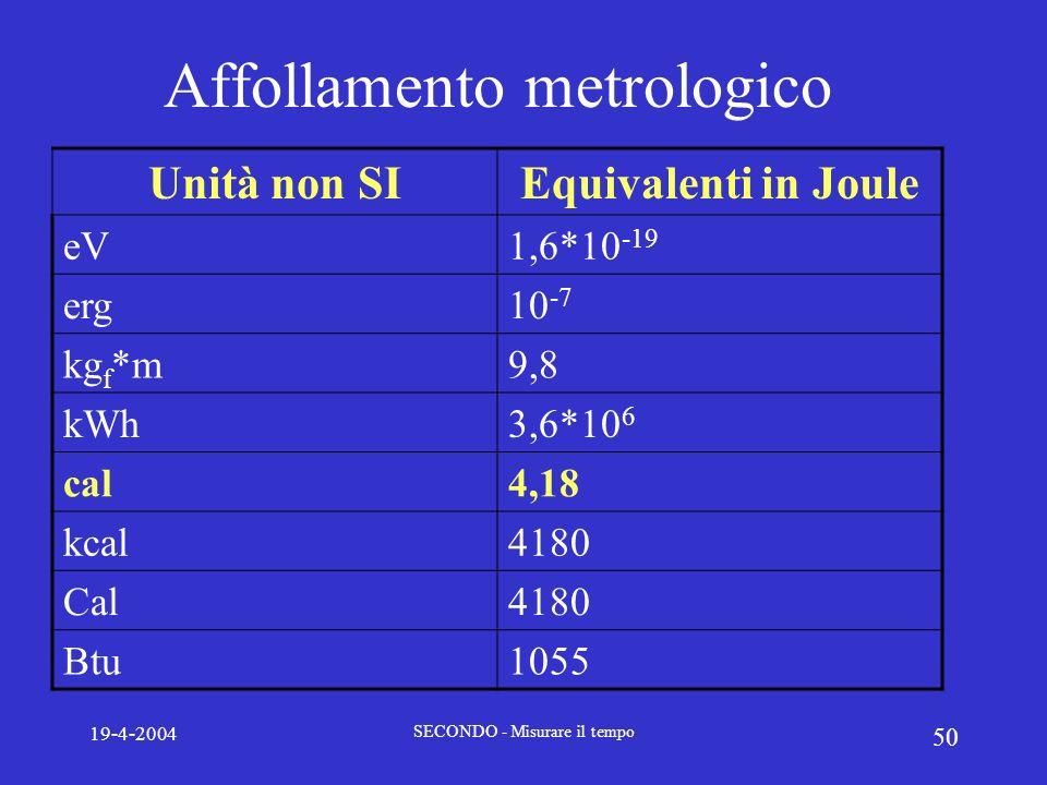 19-4-2004 SECONDO - Misurare il tempo 50 Affollamento metrologico Unità non SIEquivalenti in Joule eV1,6*10 -19 erg10 -7 kg f *m9,8 kWh3,6*10 6 cal4,1