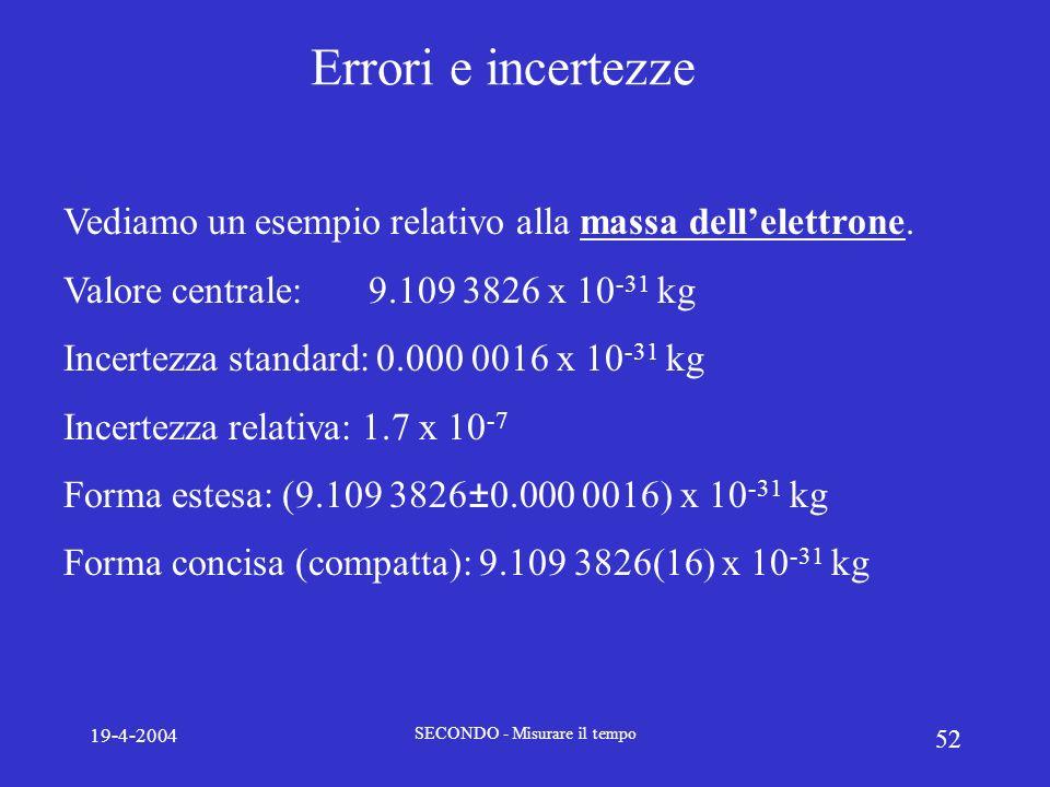 19-4-2004 SECONDO - Misurare il tempo 52 Errori e incertezze Vediamo un esempio relativo alla massa dellelettrone. Valore centrale: 9.109 3826 x 10 -3