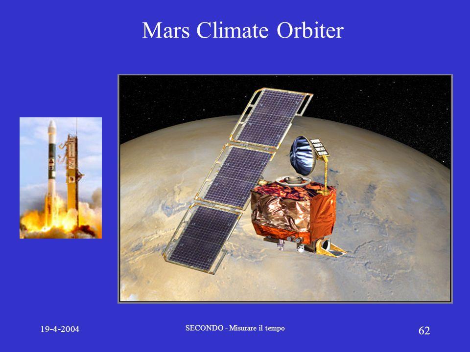 19-4-2004 SECONDO - Misurare il tempo 62 Mars Climate Orbiter