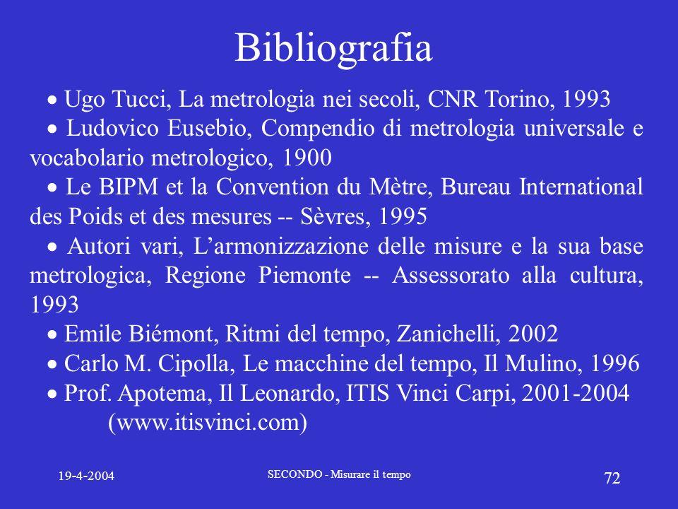 19-4-2004 SECONDO - Misurare il tempo 72 Bibliografia Ugo Tucci, La metrologia nei secoli, CNR Torino, 1993 Ludovico Eusebio, Compendio di metrologia