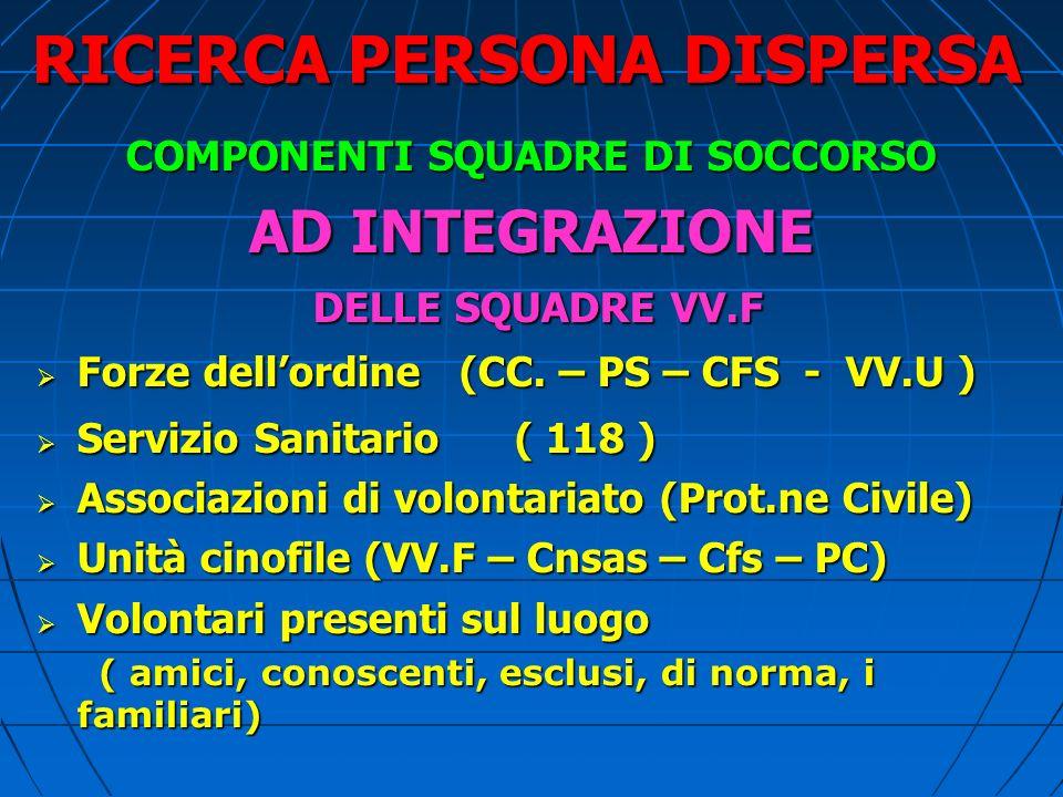 RICERCA PERSONA DISPERSA COMPONENTI SQUADRE DI SOCCORSO AD INTEGRAZIONE DELLE SQUADRE VV.F DELLE SQUADRE VV.F Forze dellordine (CC.