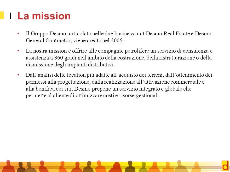 1 La mission Il Gruppo Desmo, articolato nelle due business unit Desmo Real Estate e Desmo General Contractor, viene creato nel 2006.