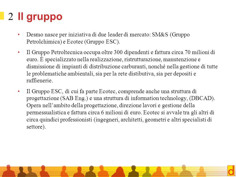 2 Il gruppo Desmo nasce per iniziativa di due leader di mercato: SM&S (Gruppo Petrolchimica) e Ecotec (Gruppo ESC).