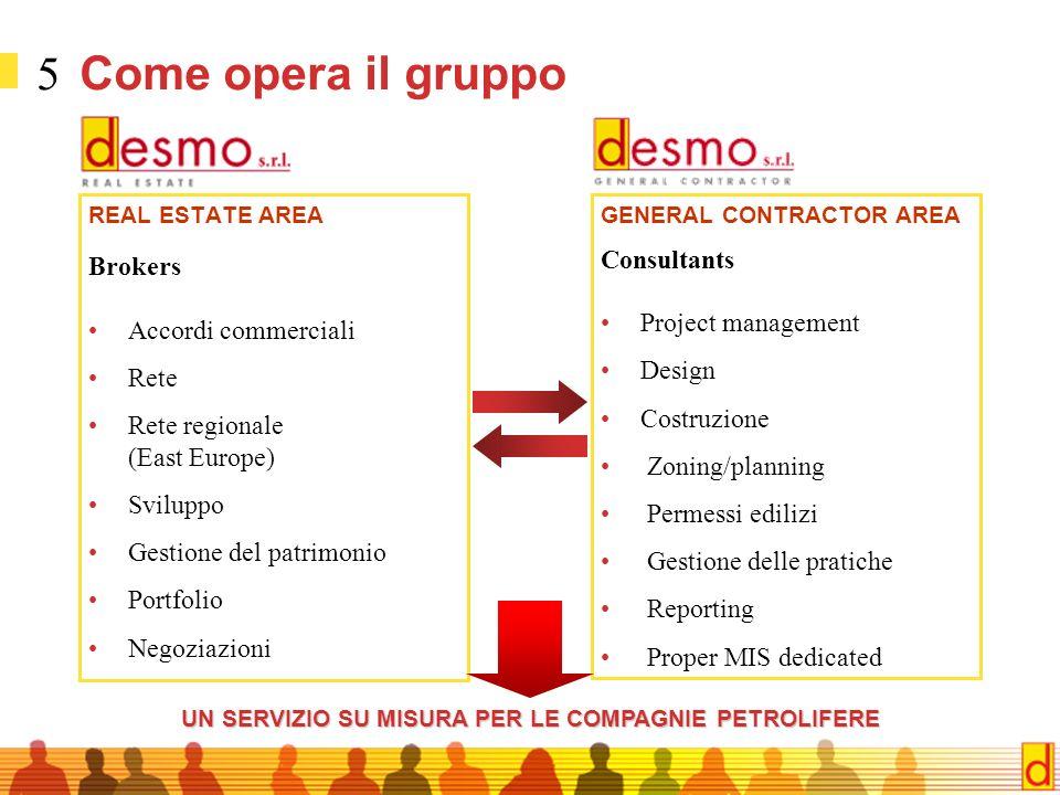 4 Desmo GC Desmo General Contractor sviluppa tutte le fasi operative: studio del progetto, espletamento pratiche, direzione lavori (con gli adempiment