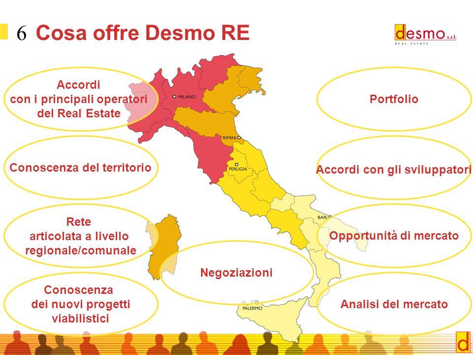 6 Cosa offre Desmo RE Conoscenza del territorio Accordi con i principali operatori del Real Estate Accordi con gli sviluppatori Opportunità di mercato Portfolio Rete articolata a livello regionale/comunale Conoscenza dei nuovi progetti viabilistici Analisi del mercato Negoziazioni