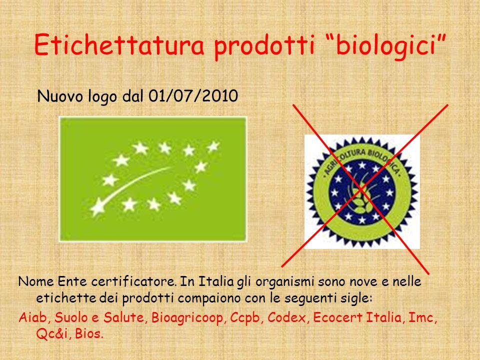 Etichettatura prodotti biologici Nuovo logo dal 01/07/2010 Nome Ente certificatore. In Italia gli organismi sono nove e nelle etichette dei prodotti c