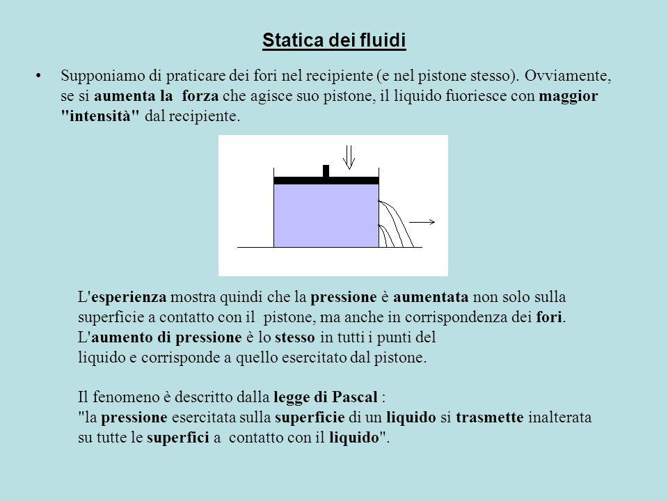 Statica dei fluidi La legge di Pascal vale anche per i gas e può essere enunciata in un modo più generale: la pressione esercitata sulla superficie di un fluido si trasmette inalterata su tutte le superfici a contatto con il fluido .