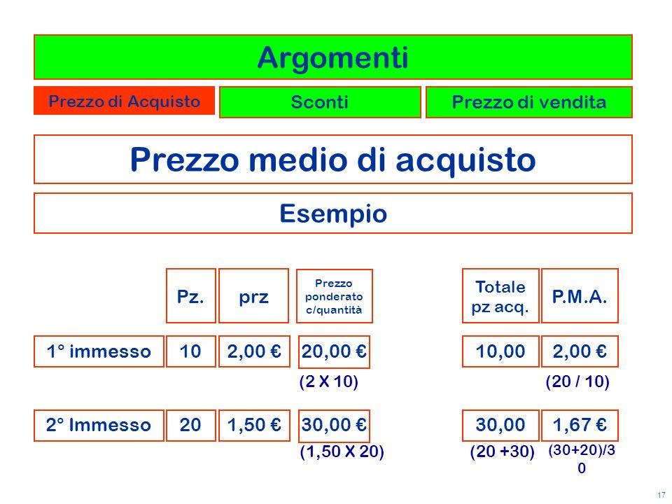 17 Prezzo medio di acquisto Esempio 1° immesso Pz.prz 102,00 2° Immesso (2 X 10) Prezzo ponderato c/quantità 20,00 Totale pz acq. P.M.A. 10,002,00 (20