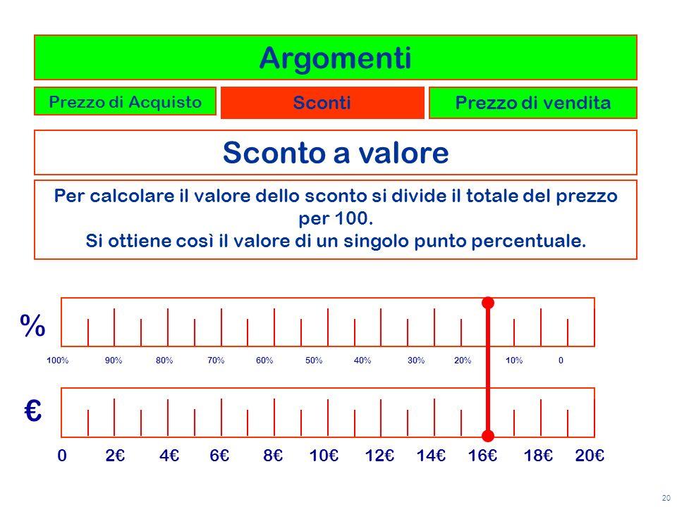 20 Per calcolare il valore dello sconto si divide il totale del prezzo per 100. Si ottiene così il valore di un singolo punto percentuale. 0 2 4 6 8 1