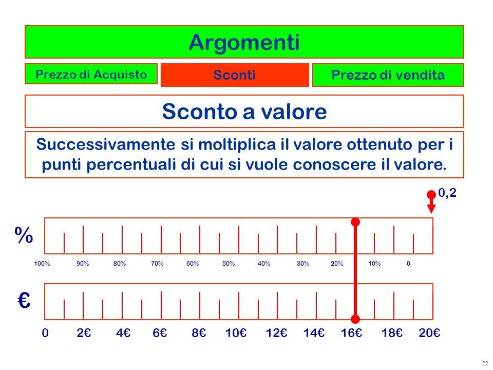22 Sconto a valore Successivamente si moltiplica il valore ottenuto per i punti percentuali di cui si vuole conoscere il valore. 0 2 4 6 8 10 12 14 16