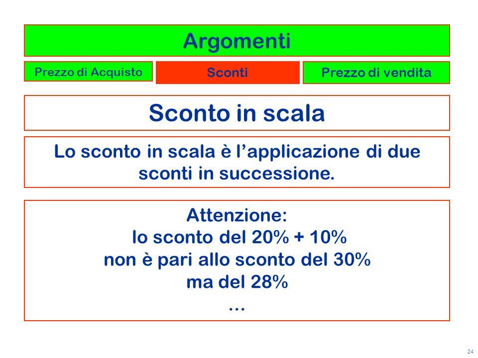 24 Sconto in scala Lo sconto in scala è lapplicazione di due sconti in successione. Attenzione: lo sconto del 20% + 10% non è pari allo sconto del 30%