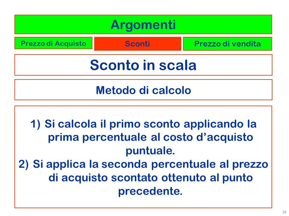 25 Sconto in scala Metodo di calcolo 1)Si calcola il primo sconto applicando la prima percentuale al costo dacquisto puntuale. 2)Si applica la seconda