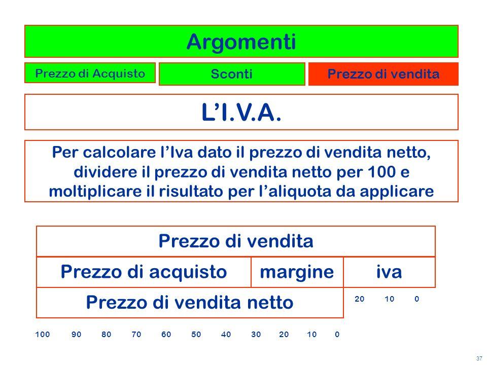 37 LI.V.A. Per calcolare lIva dato il prezzo di vendita netto, dividere il prezzo di vendita netto per 100 e moltiplicare il risultato per laliquota d