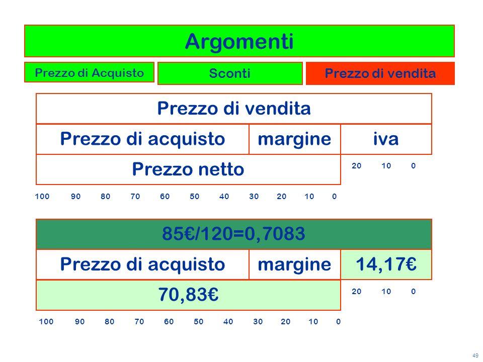 49 Prezzo di acquistomargine14,17 85/120=0,7083 70,83 20 10 0 Prezzo di acquistomargineiva Prezzo di vendita Prezzo netto 20 10 0 100 90 80 70 60 50 4