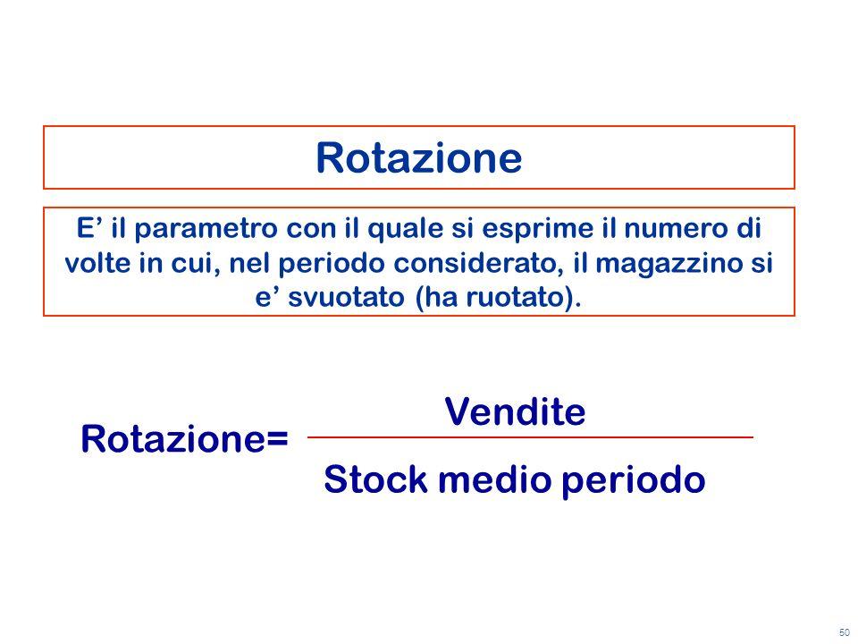 50 Rotazione E il parametro con il quale si esprime il numero di volte in cui, nel periodo considerato, il magazzino si e svuotato (ha ruotato). Rotaz