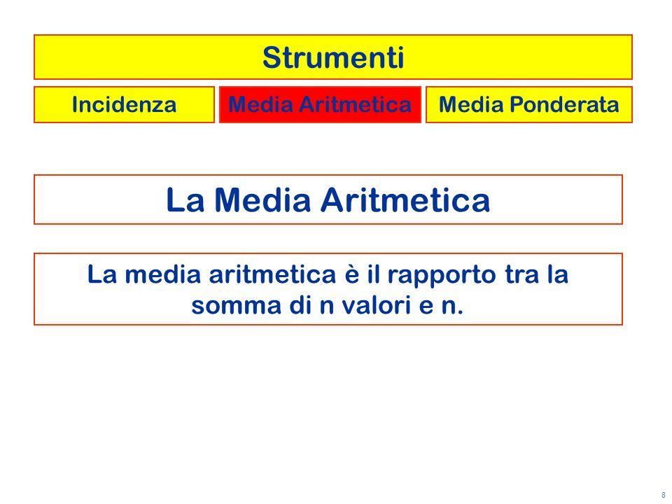 8 La Media Aritmetica La media aritmetica è il rapporto tra la somma di n valori e n. Strumenti IncidenzaMedia AritmeticaMedia Ponderata