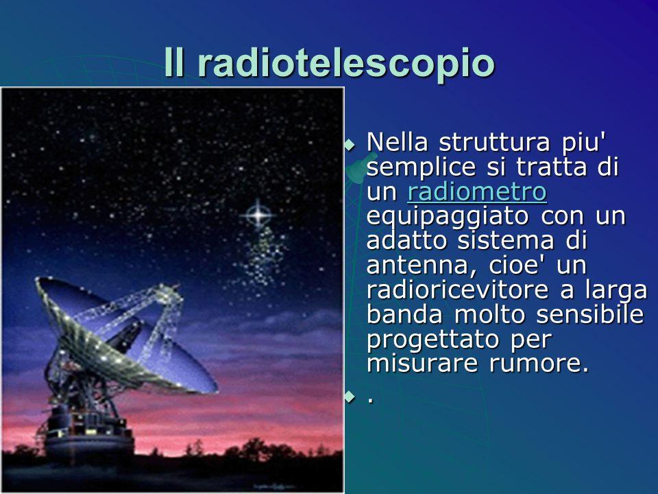 Il radiotelescopio Nella struttura piu' semplice si tratta di un radiometro equipaggiato con un adatto sistema di antenna, cioe' un radioricevitore a