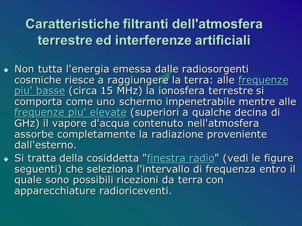 Caratteristiche filtranti dell'atmosfera terrestre ed interferenze artificiali Non tutta l'energia emessa dalle radiosorgenti cosmiche riesce a raggiu