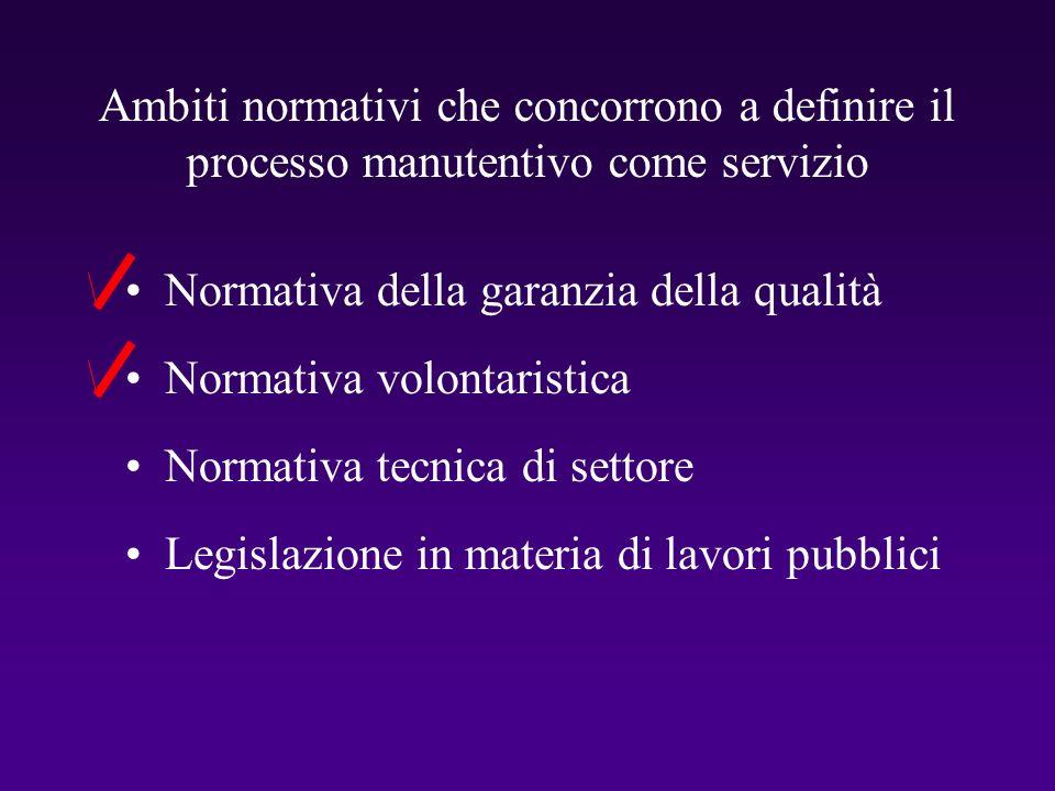 Normativa della garanzia della qualità Normativa volontaristica Legislazione in materia di lavori pubblici Ambiti normativi che concorrono a definire