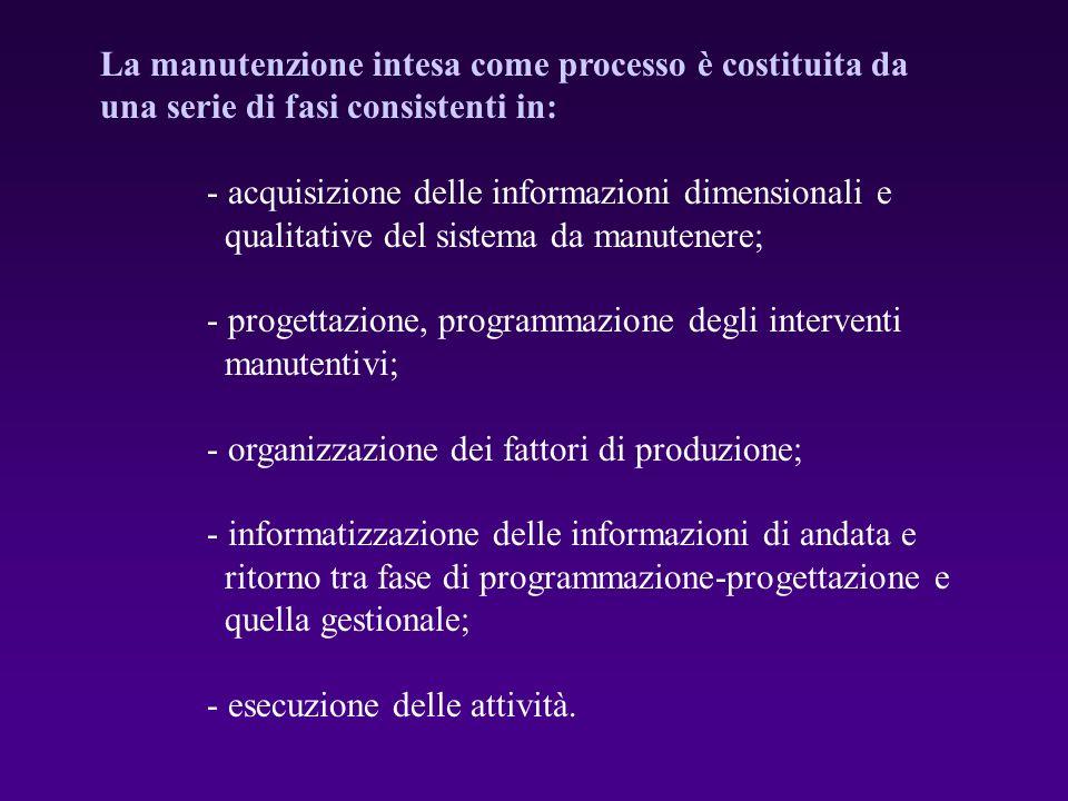 La manutenzione intesa come processo è costituita da una serie di fasi consistenti in: - acquisizione delle informazioni dimensionali e qualitative de