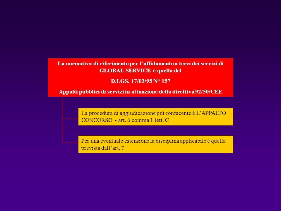 La normativa vigente in materia di appalto dei servizi di manutenzione La normativa di riferimento per laffidamento a terzi dei servizi di GLOBAL SERV