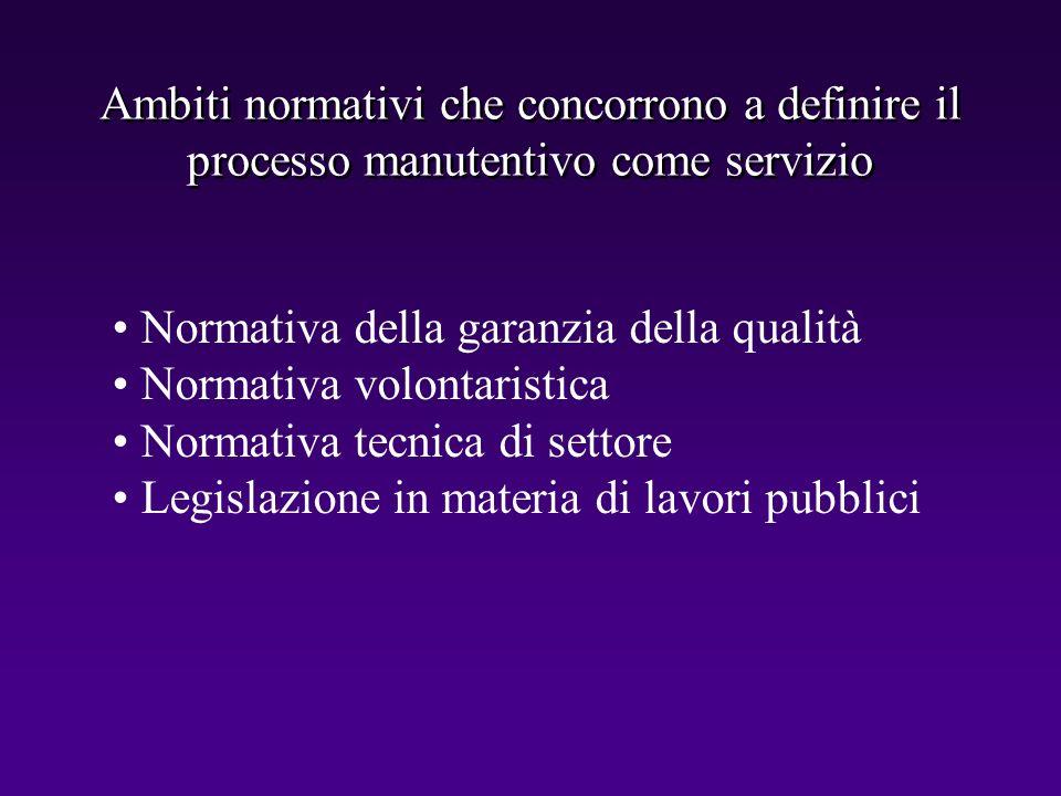 Normativa della garanzia della qualità Normativa volontaristica Normativa tecnica di settore Legislazione in materia di lavori pubblici Ambiti normati