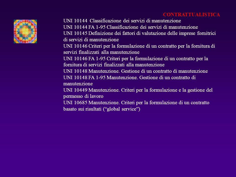CONTRATTUALISTICA UNI 10144 Classificazione dei servizi di manutenzione UNI 10144 FA 1-95 Classificazione dei servizi di manutenzione UNI 10145 Defini