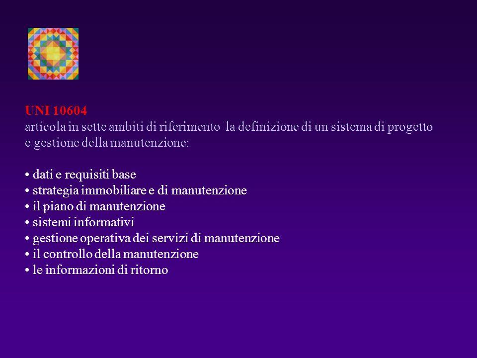 UNI 10604 articola in sette ambiti di riferimento la definizione di un sistema di progetto e gestione della manutenzione: dati e requisiti base strate