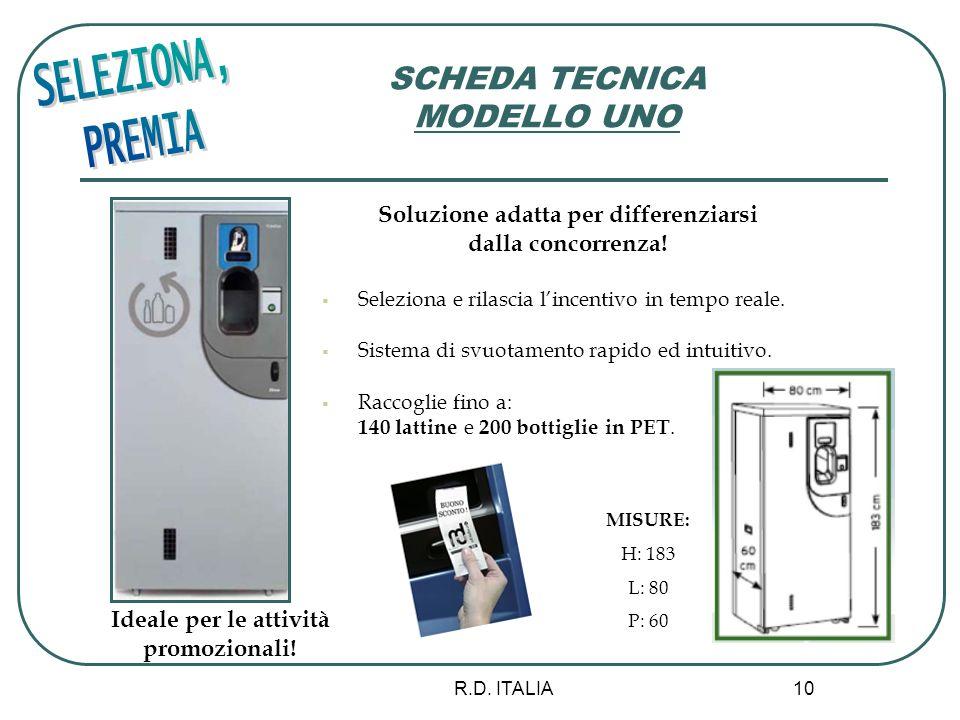 R.D. ITALIA 10 SCHEDA TECNICA MODELLO UNO Soluzione adatta per differenziarsi dalla concorrenza! Seleziona e rilascia lincentivo in tempo reale. Siste