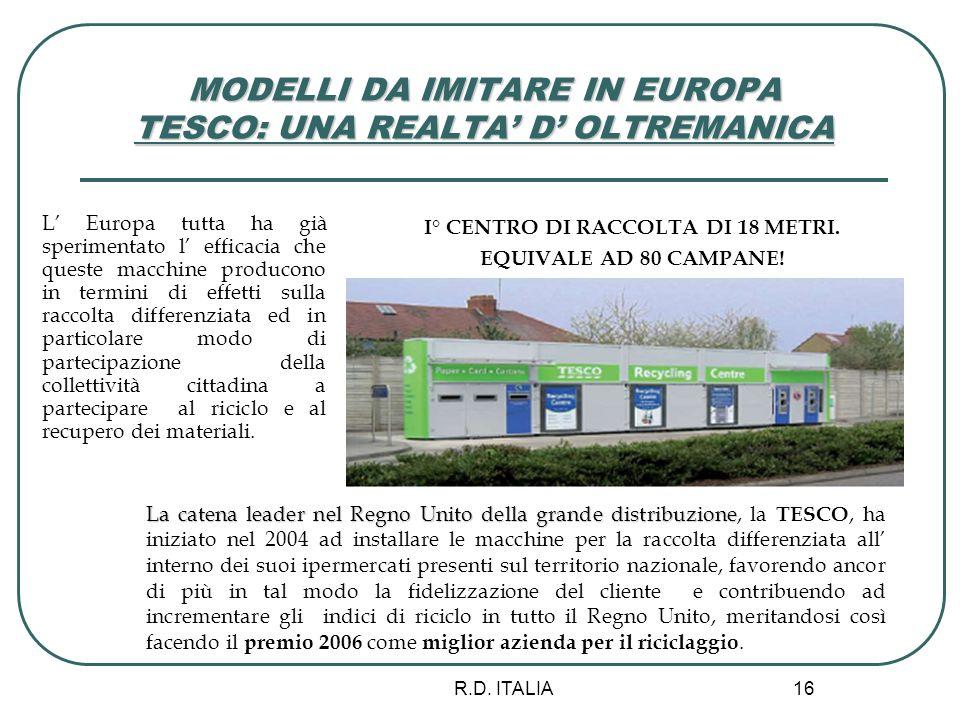 R.D. ITALIA 16 MODELLI DA IMITARE IN EUROPA TESCO: UNA REALTA D OLTREMANICA L Europa tutta ha già sperimentato l efficacia che queste macchine produco
