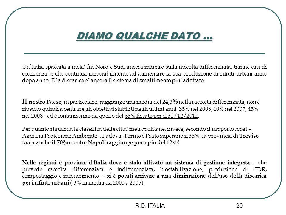 R.D. ITALIA 20 DIAMO QUALCHE DATO … la discarica e ancora il sistema di smaltimento piu adottato UnItalia spaccata a meta fra Nord e Sud, ancora indie