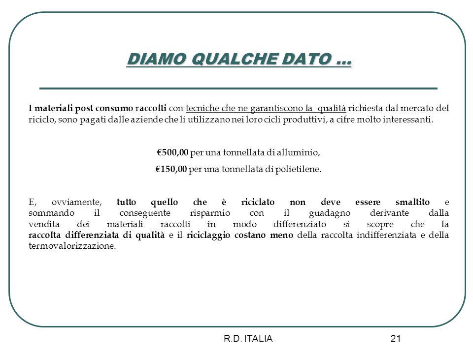 R.D. ITALIA 21 DIAMO QUALCHE DATO … I materiali post consumo r accolti con tecniche che ne garantiscono la qualità richiesta dal mercato del riciclo,