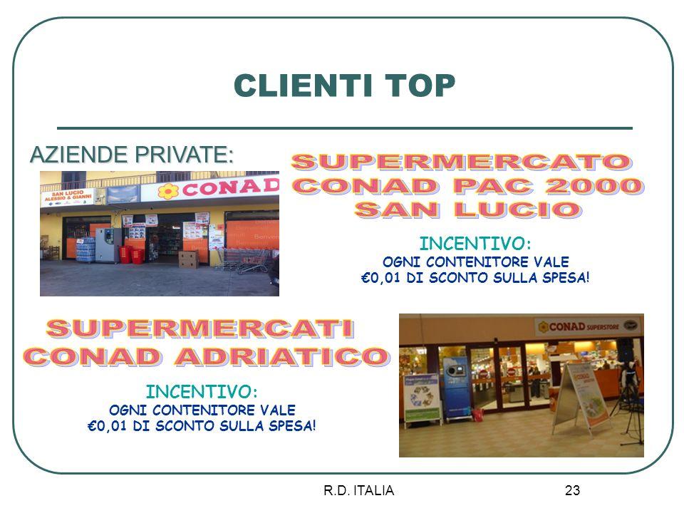 R.D. ITALIA 23 CLIENTI TOP AZIENDE PRIVATE: INCENTIVO: OGNI CONTENITORE VALE 0,01 DI SCONTO SULLA SPESA! INCENTIVO: OGNI CONTENITORE VALE 0,01 DI SCON