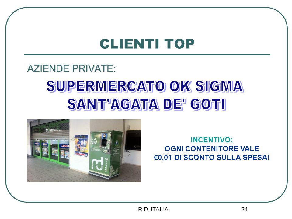 R.D. ITALIA 24 CLIENTI TOP AZIENDE PRIVATE: INCENTIVO: OGNI CONTENITORE VALE 0,01 DI SCONTO SULLA SPESA!
