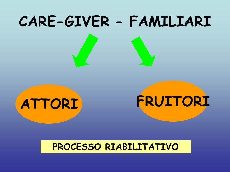 CARE-GIVER - FAMILIARI ATTORI FRUITORI PROCESSO RIABILITATIVO