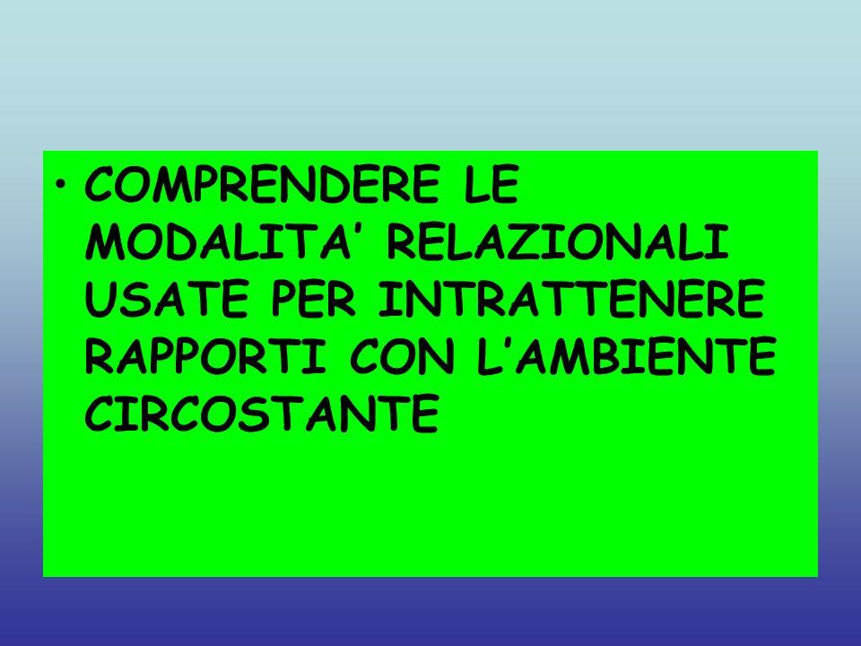 COMPRENDERE LE MODALITA RELAZIONALI USATE PER INTRATTENERE RAPPORTI CON LAMBIENTE CIRCOSTANTE