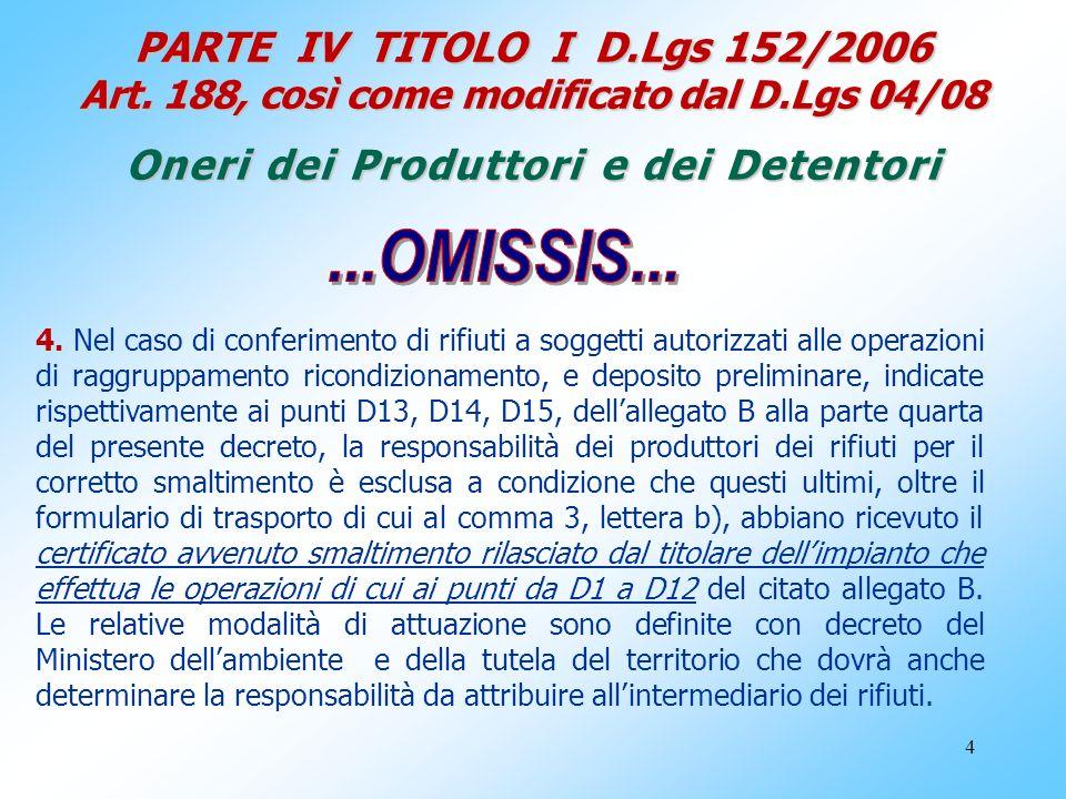 4 PARTE IV TITOLO I D.Lgs 152/2006 Art. 188, così come modificato dal D.Lgs 04/08 Oneri dei Produttori e dei Detentori 4. Nel caso di conferimento di