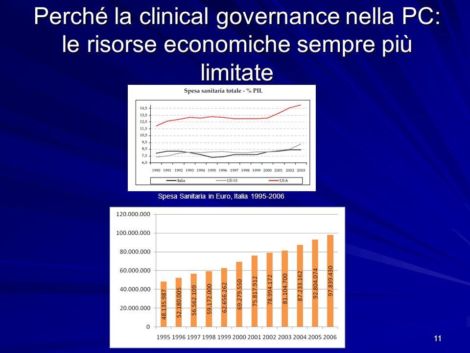 Perché la clinical governance nella PC: le risorse economiche sempre più limitate 11 Spesa Sanitaria in Euro, Italia 1995-2006