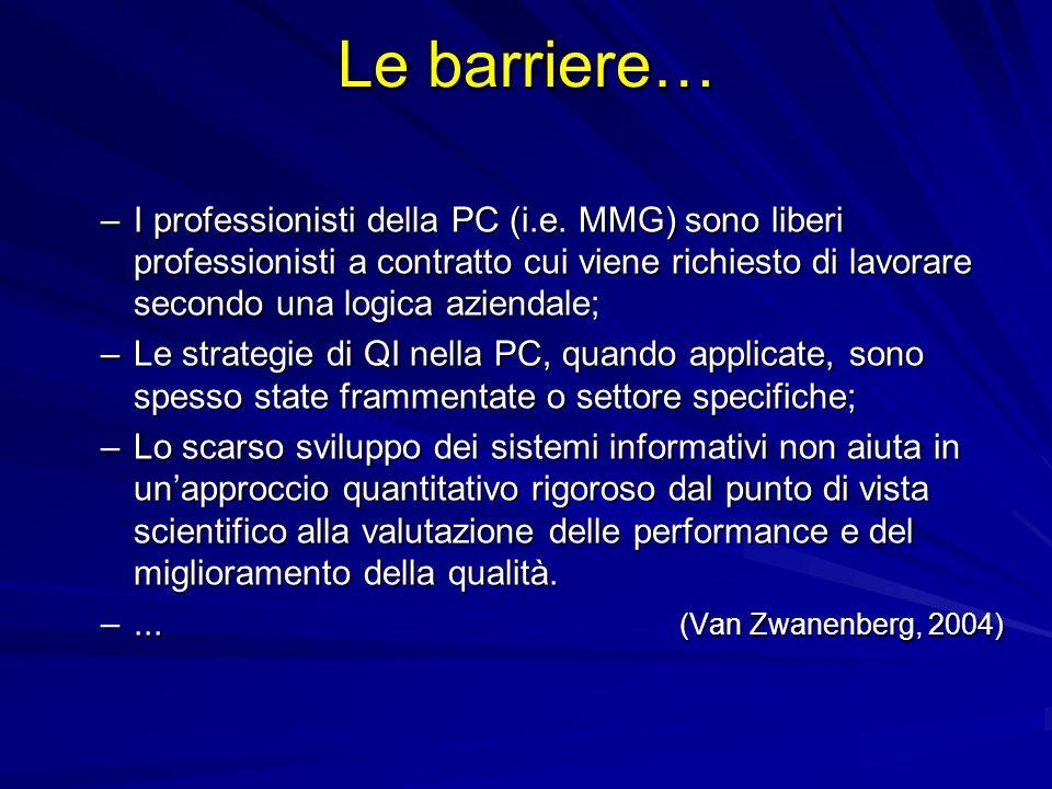 Le barriere… –I professionisti della PC (i.e. MMG) sono liberi professionisti a contratto cui viene richiesto di lavorare secondo una logica aziendale