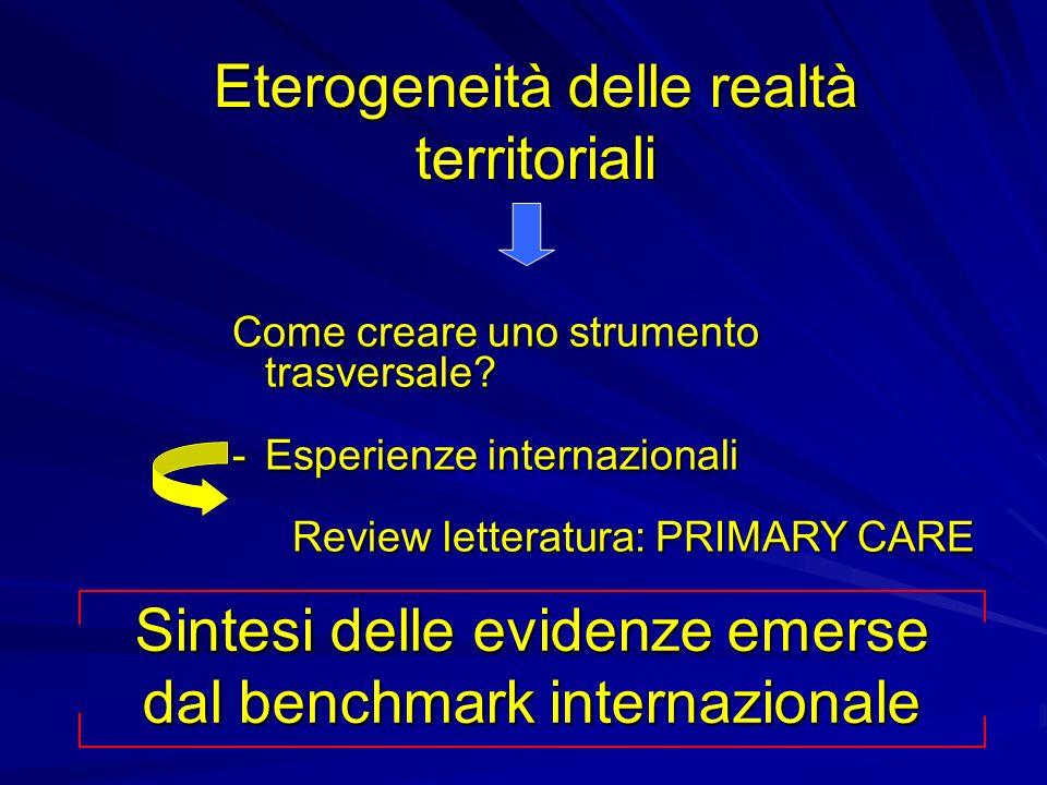 Sintesi delle evidenze emerse dal benchmark internazionale Eterogeneità delle realtà territoriali Come creare uno strumento trasversale? -Esperienze i